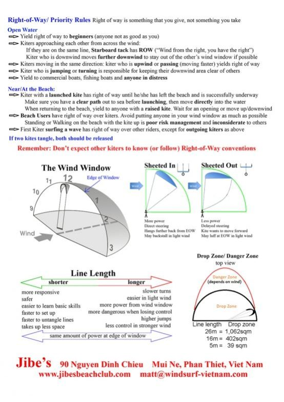 kitesurf lesson additional info